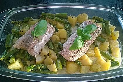 Lachsfilet mit Ofenkartoffeln und grünem Spargel