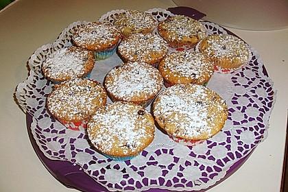 Muffins 44