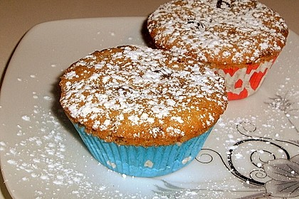 Muffins 33
