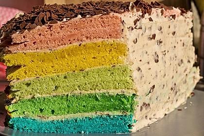 Regenbogen-Kuchen 2