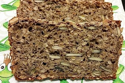 Glutenfreies schnelles, leckeres Ruck-Zuck Brot 1