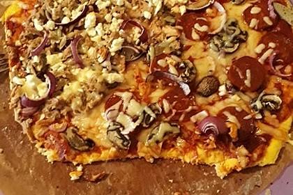Low Carb Pizzarolle 109