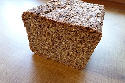 Kraft-Basen-Brot