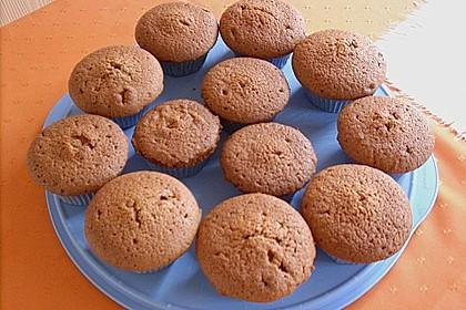 Cappuccino Muffins 3