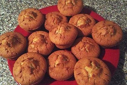 Einfache Muffins 21