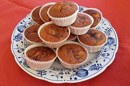 The best blueberry Muffins 32