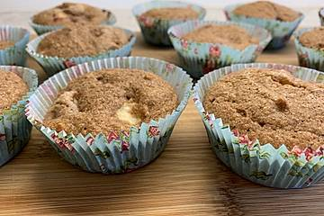 Low - Fat Muffins